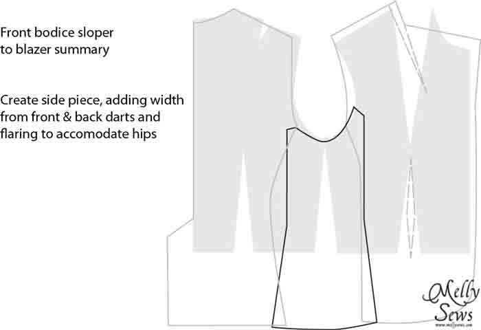 womens blazer pattern from bodice sloper