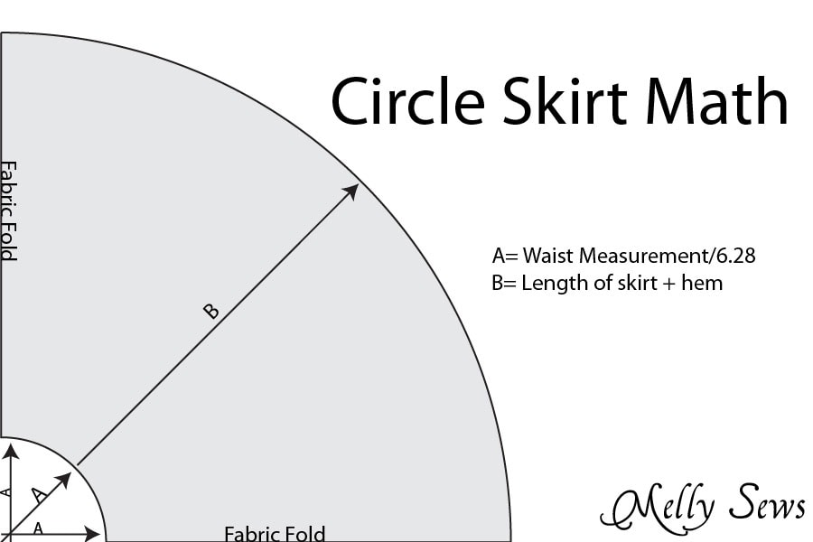 Circle skirt math - How to measure a circle skirt - tutorial by Melly Sews