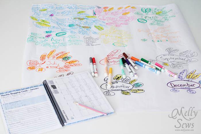 Brainstorming for blog planning