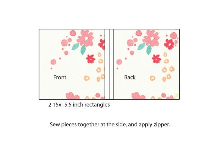Side Seam Zipper - How to Sew a Pillow with a Zipper - MellySews.com