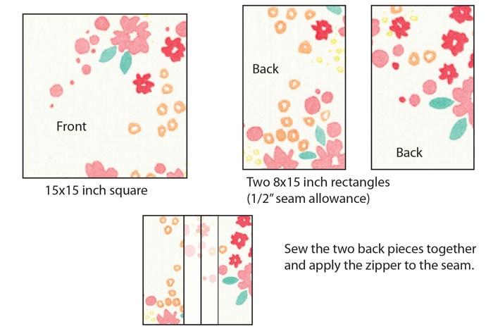 Center Back Zipper - How to Sew a Pillow with a Zipper - MellySews.com