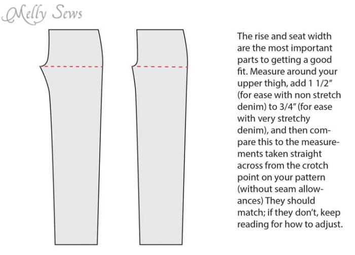 How to measure a pattern to help determine fit - before sewing! - http://mellysews.com