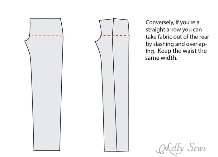 Pants pattern alteration for flat rear - http://mellysews.com