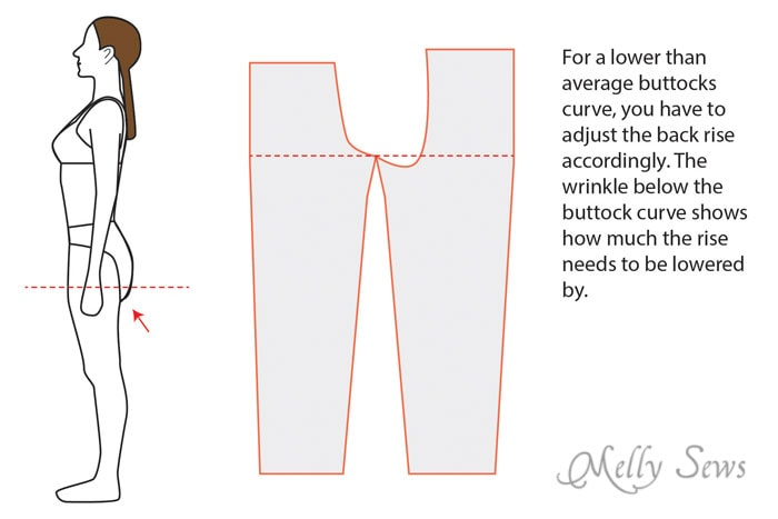 Pattern alteration for a lower buttocks curve -  http://mellysews.com