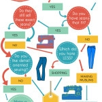 Should you sew jeans for yourself? Melly Sews helps you decide - https://mellysews.com