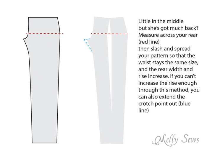 Pattern alteration to use when baby got back -  http://mellysews.com