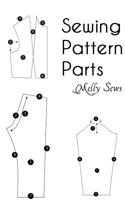 Parts of basic garment sewing patterns - https://mellysews.com