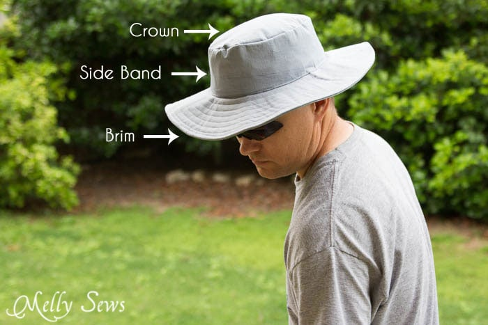 Parts of a Hat - http://mellysews.com