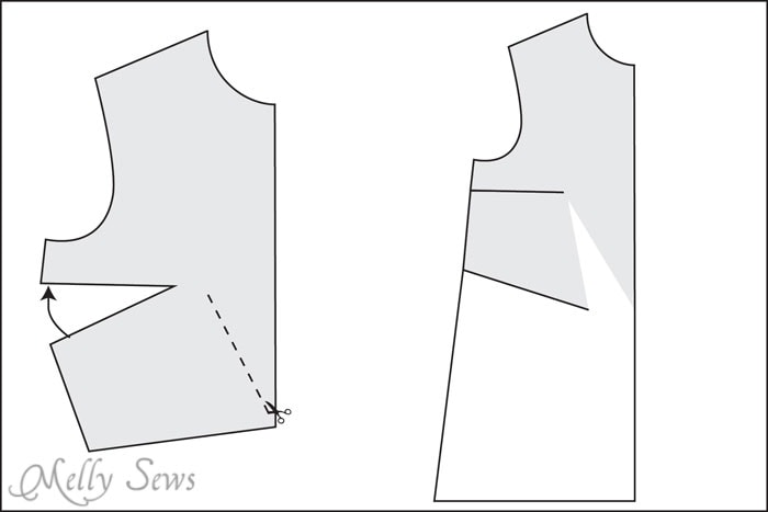 How to close a bust dart, extend into an A line dress - mellysews.com
