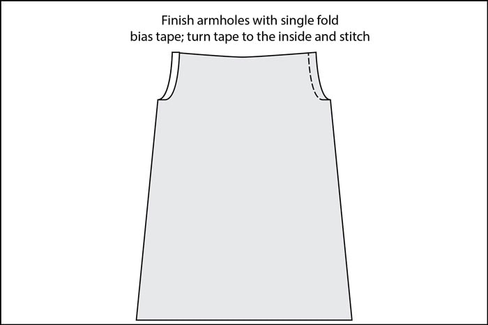 armhole template for pillowcase dress - womens pillowcase dress 30 days of sundresses melly sews