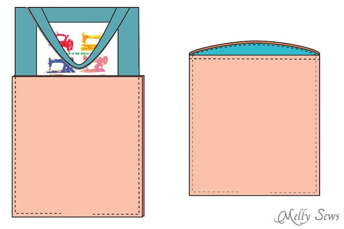 Step 7 - Sew a tote bag - an EASY project for beginners - cute FREE printable graphic to add - Melly Sews