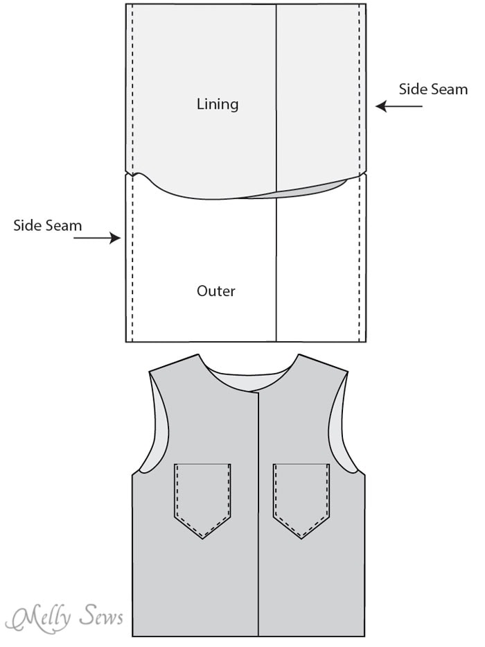 Step 3 - Sew a boys vest with the FREE Punk Vest pattern - Melly Sews