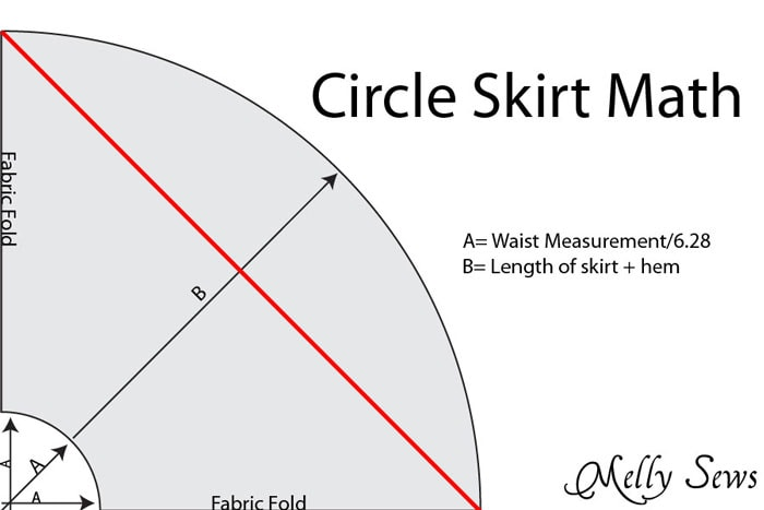 How to measure for a handkerchief skirt - Melly Sews