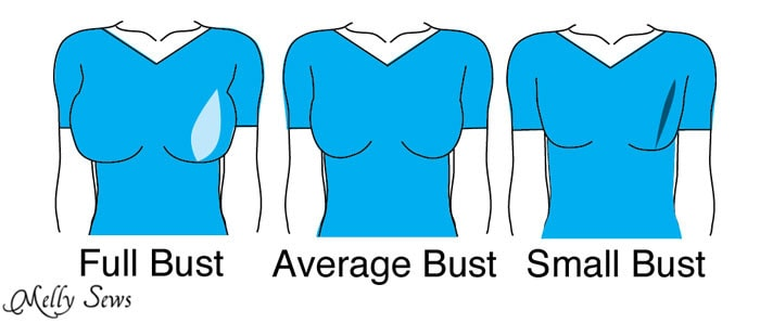 Different bust sizes, same body frame - when to do a bust adjustment for sewing - Melly Sews