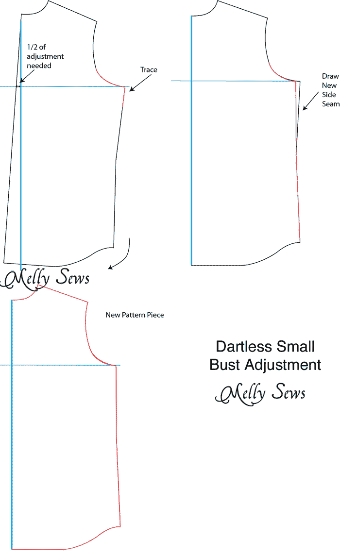 Dartless small bust adjustment - how and when to do bust adjustments when sewing for women - Melly Sews