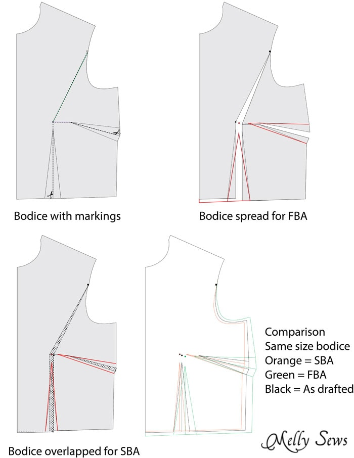 How to do a full bust adjustment and small bust adjustment - easier than I thought! - Melly Sews