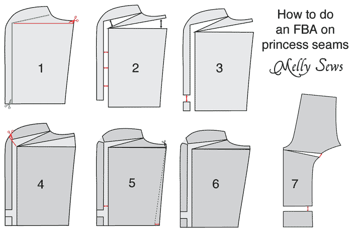 Princess seam full bust adjustment - how and when to do bust adjustments when sewing for women - Melly Sews