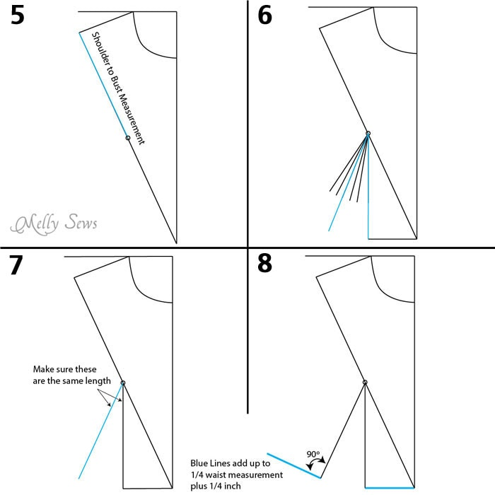 Next steps - Make a bodice pattern - bodice drafting - Melly Sews