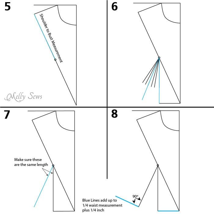 Next steps - Make a bodice pattern - bodice drafting - Melly Sews