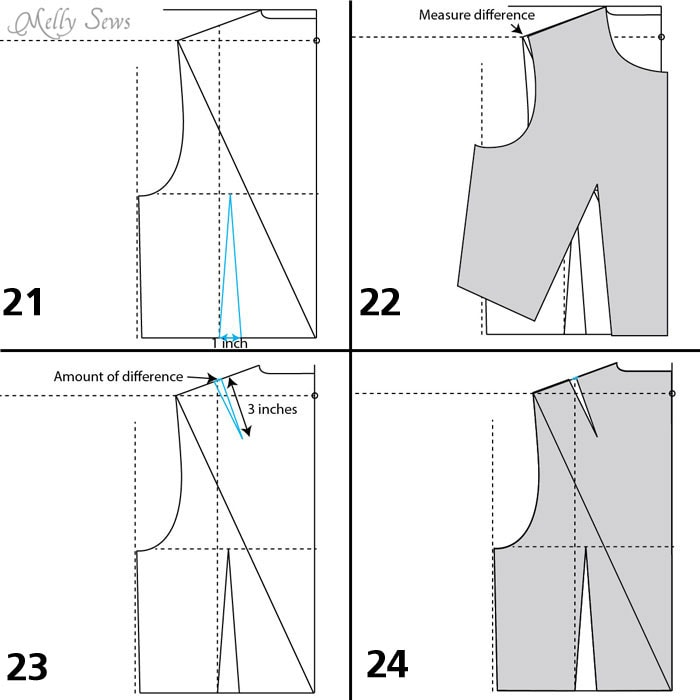 Back bodice finishing steps - Make a bodice pattern - bodice drafting - Melly Sews