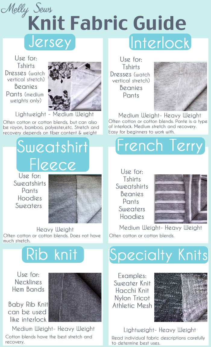 Understanding Knit Fabrics Fabric Types Melly Sews
