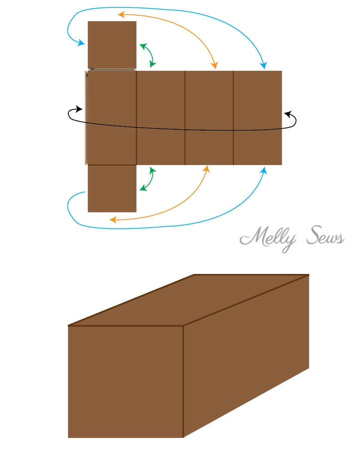 Step 2 - DIY Leather Pouf Tutorial - make a leather ottoman with this sewing tutorial from Melly Sews