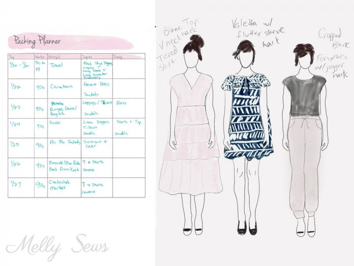 Sewing plans and sketches