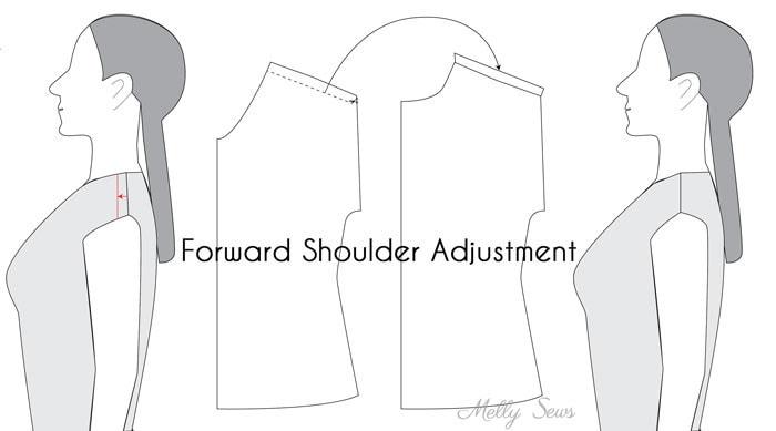 How to do a Forward Shoulder Adjustment - Shoulder Fitting for Sewing - Melly Sews
