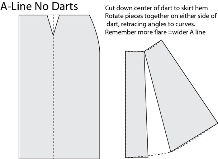 Rotate darts out of a skirt - How to makae a skirt pattern - draft a skirt block or skirt sloper
