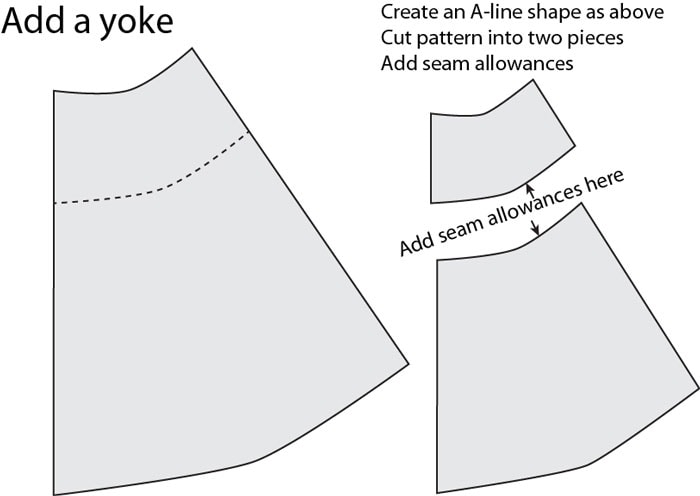 Yoked skirt pattern - How to makae a skirt pattern - draft a skirt block or skirt sloper