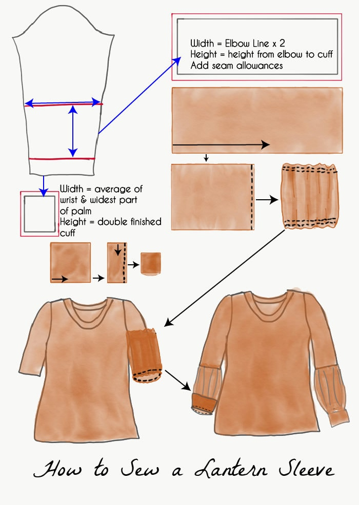 T-shirt sleeves - How to sew a lantern sleeve -bishop sleeve variation sleeve hack you can do on any shirt - Melly Sews