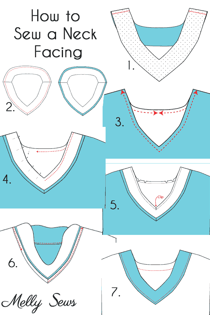 How to Sew a neckline - DIY tutorial for a neck facing finish - Melly Sews